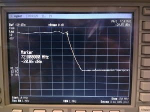 50-150MHz sweep of the input Cauer low-pass filter